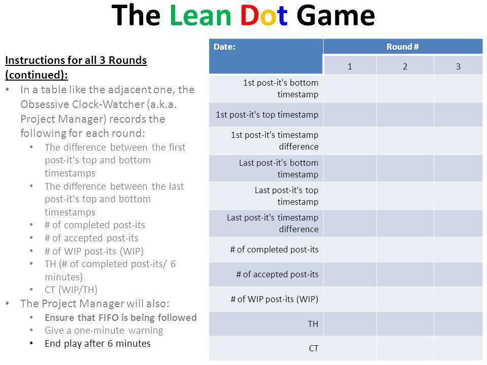 The Lean Dot Game Instructions for all 3 Rounds (continued): In a table like the adjacent one, the Obsessive Clock-Watcher (a.k.a. Project Manager) re