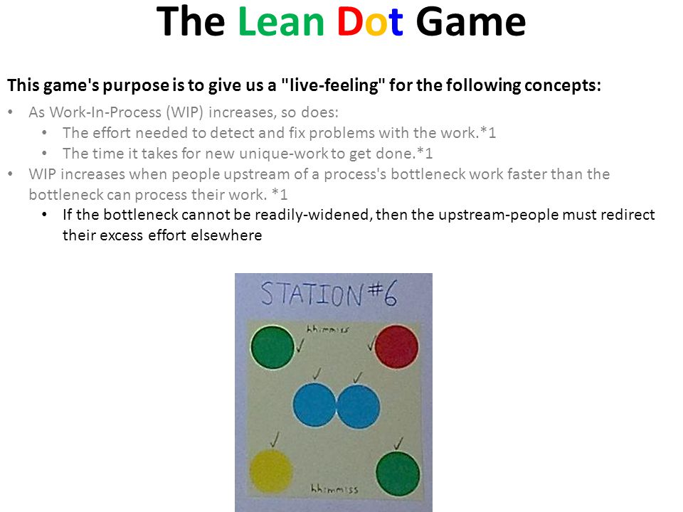 The Lean Dot Game This game's purpose is to give us a