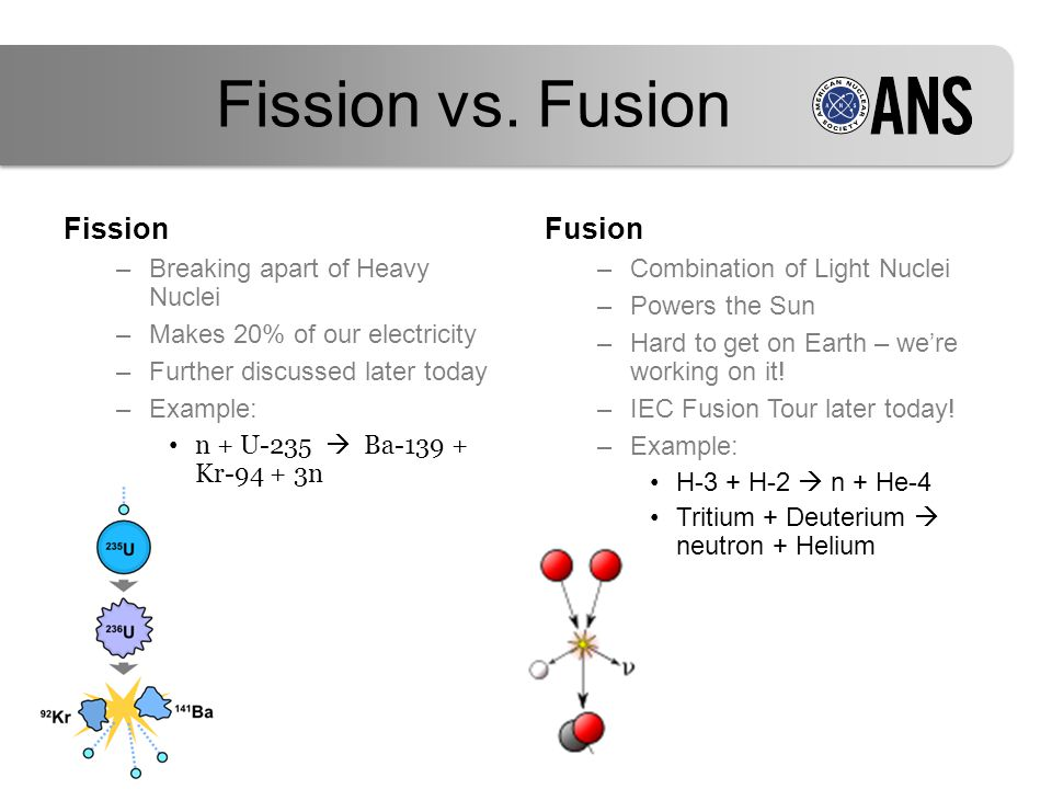 Fission –Breaking apart of Heavy Nuclei –Makes 20% of our electricity –Further discussed later today –Example: n + U-235  Ba-139 + Kr-94 + 3n Fusion