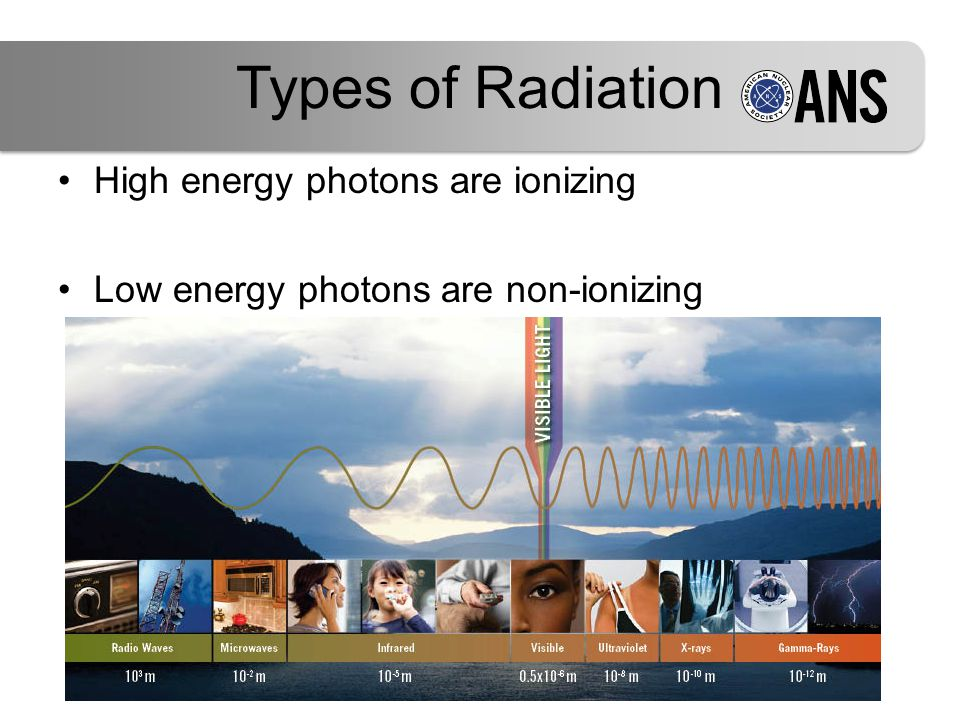 High energy photons are ionizing Low energy photons are non-ionizing