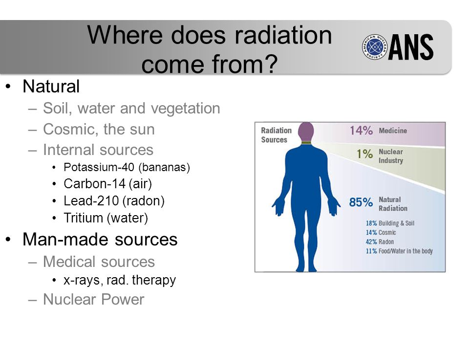 Where does radiation come from? Natural –Soil, water and vegetation –Cosmic, the sun –Internal sources Potassium-40 (bananas) Carbon-14 (air) Lead-210