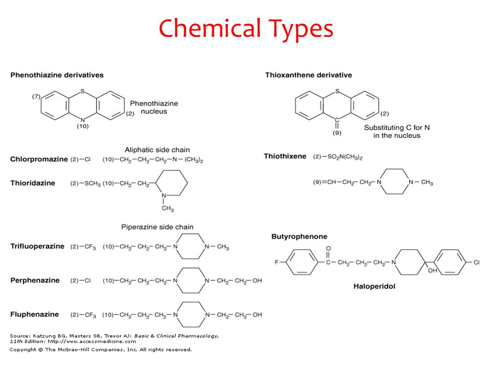 Chemical Types