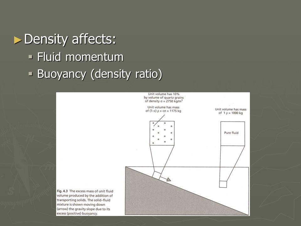  Fluid momentum  Buoyancy (density ratio)