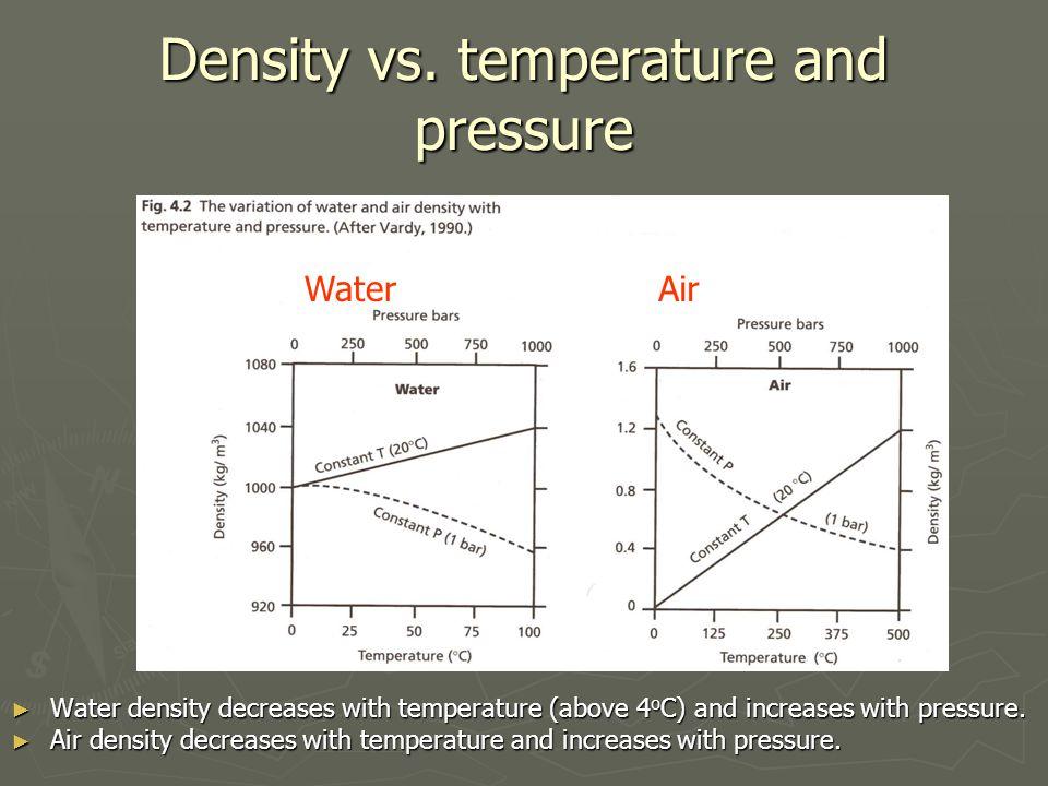 Density vs.