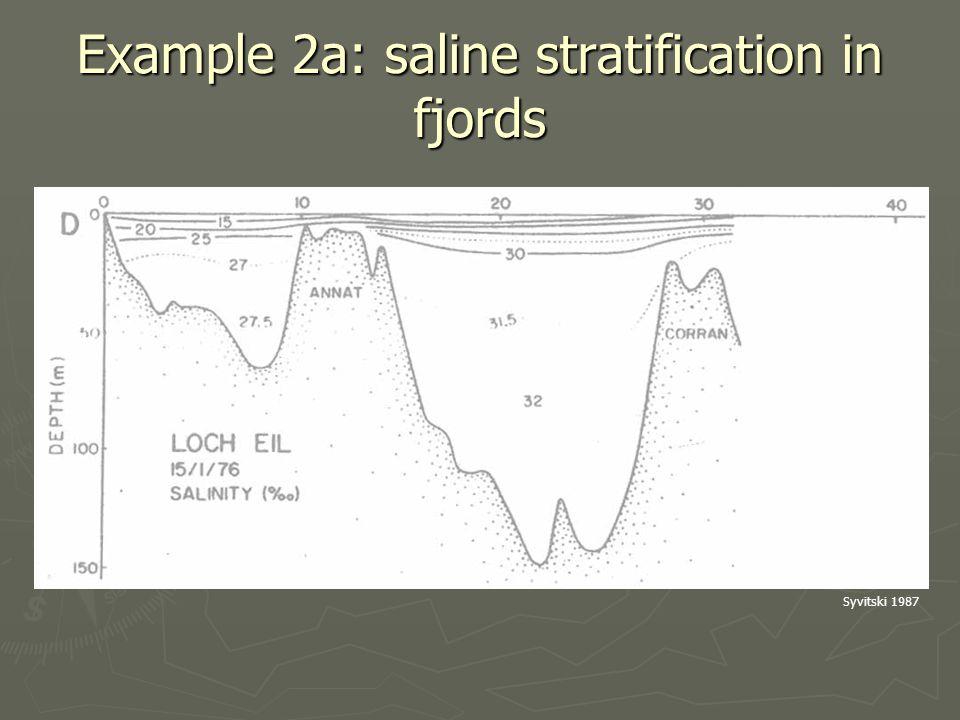 Example 2a: saline stratification in fjords Syvitski 1987