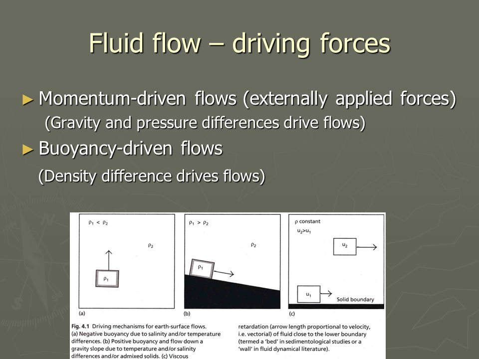 Fluid flow – driving forces ► Momentum-driven flows (externally applied forces) (Gravity and pressure differences drive flows) ► Buoyancy-driven flows (Density difference drives flows) (Density difference drives flows)