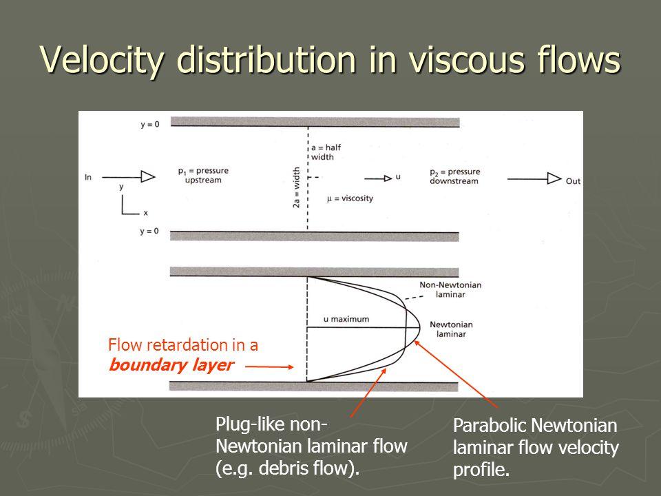 Velocity distribution in viscous flows Parabolic Newtonian laminar flow velocity profile.
