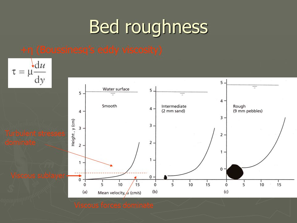 Bed roughness Turbulent stresses dominate Viscous sublayer Viscous forces dominate +η (Boussinesq's eddy viscosity)