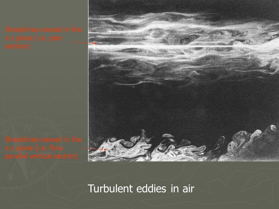 Turbulent eddies in air Streaklines viewed in the x-z plane (i.e.
