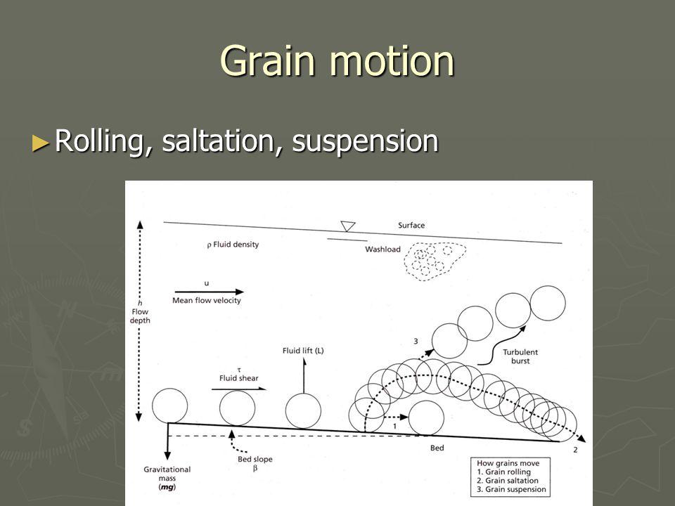 Grain motion ► Rolling, saltation, suspension