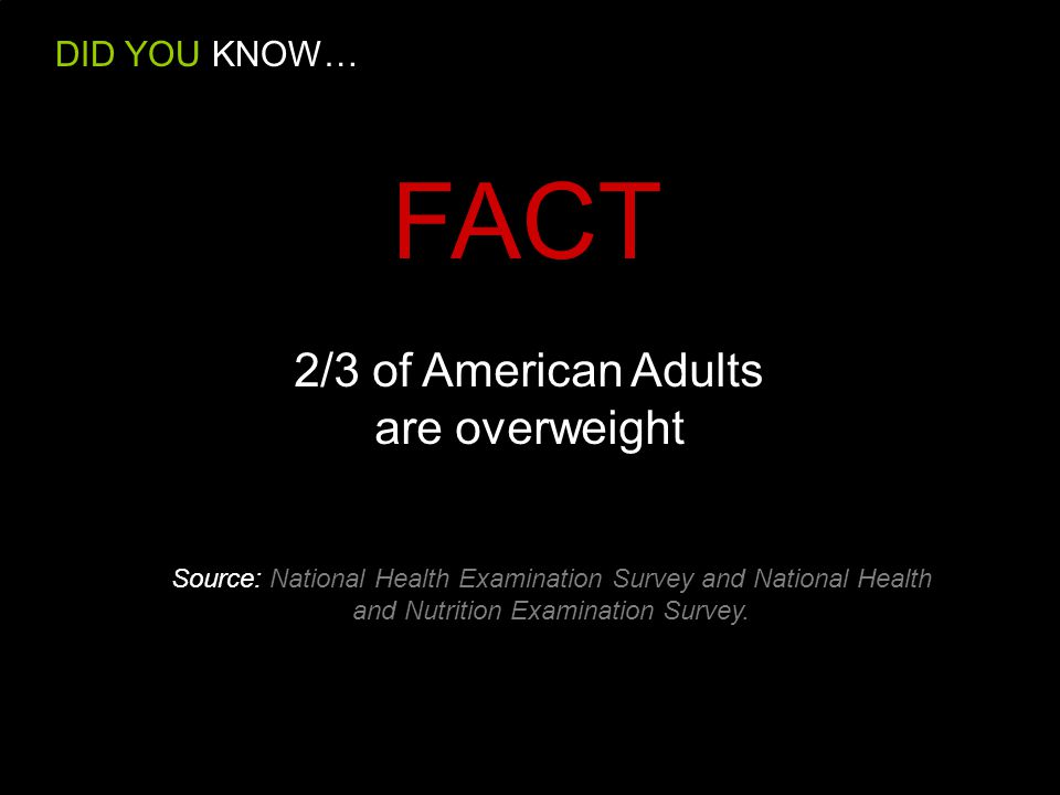 67% of Adults are Overweight Look Around! DID YOU KNOW… This is a Crises in America Today?