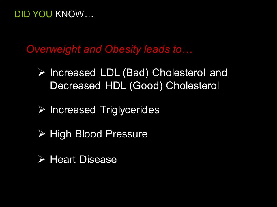 Overweight and Obesity leads to… DID YOU KNOW…  Increased LDL (Bad) Cholesterol and Decreased HDL (Good) Cholesterol  Increased Triglycerides  High Blood Pressure  Heart Disease