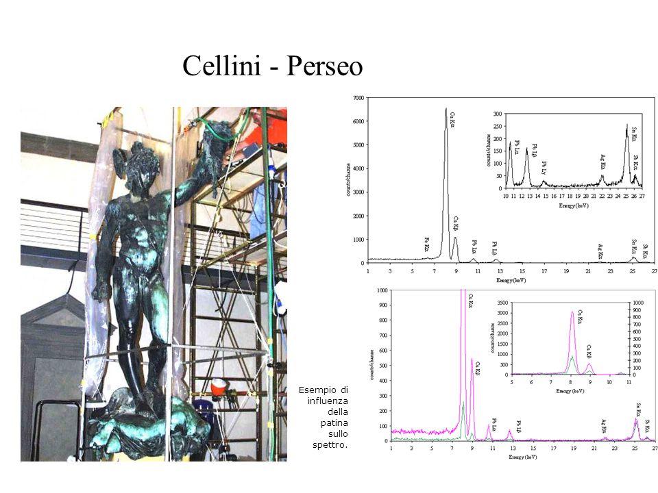 Cellini - Perseo Esempio di influenza della patina sullo spettro.