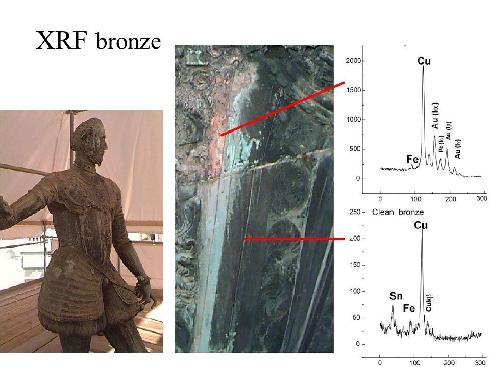 XRF bronze