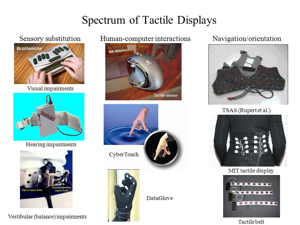 Tactile Displays - CTA ADA Focus Utilize a relatively underused sensory channel to convey information that is private and discreet Assist in navigation or threat location in the battlefield Increase SA in virtual environments used for training Enhance the representation of information in displays