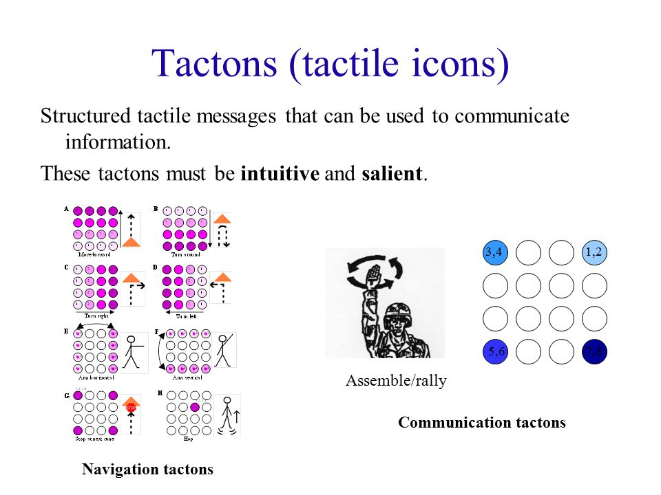 Tactons (tactile icons) Structured tactile messages that can be used to communicate information.