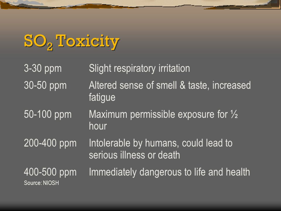SO 2 Toxicity 3-30 ppmSlight respiratory irritation 30-50 ppmAltered sense of smell & taste, increased fatigue 50-100 ppmMaximum permissible exposure