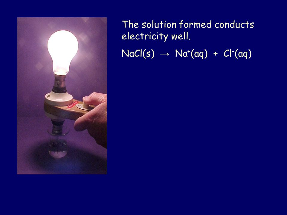 The solution formed conducts electricity well. NaCl(s) → Na + (aq) + Cl – (aq)
