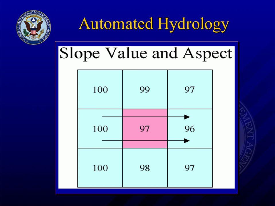 Automated Hydrology