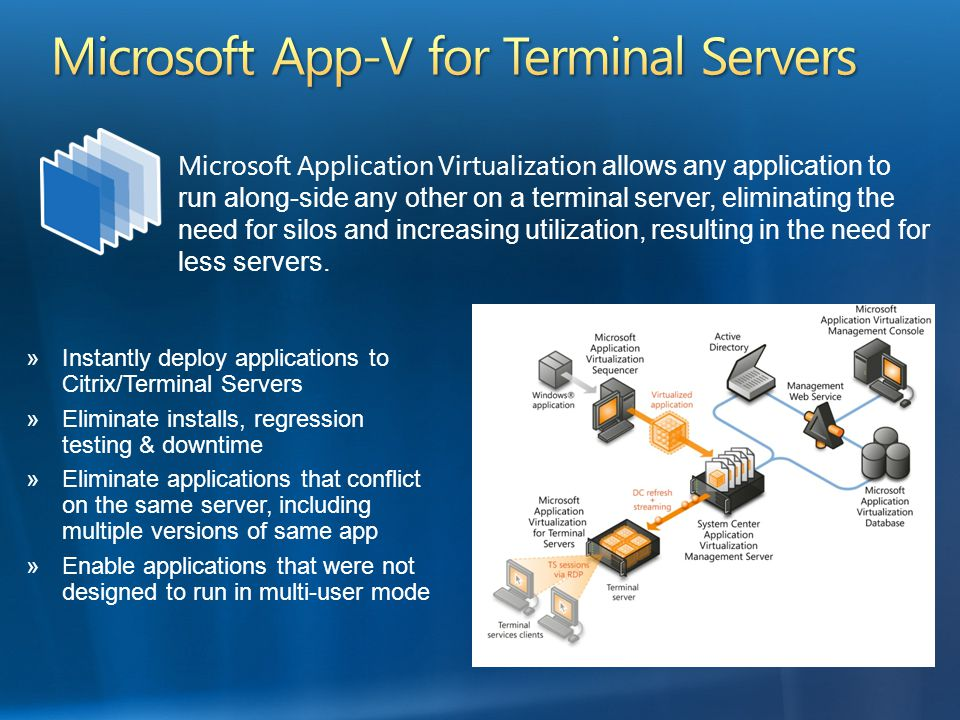 Microsoft Application Virtualization allows any application to run along-side any other on a terminal server, eliminating the need for silos and increasing utilization, resulting in the need for less servers.