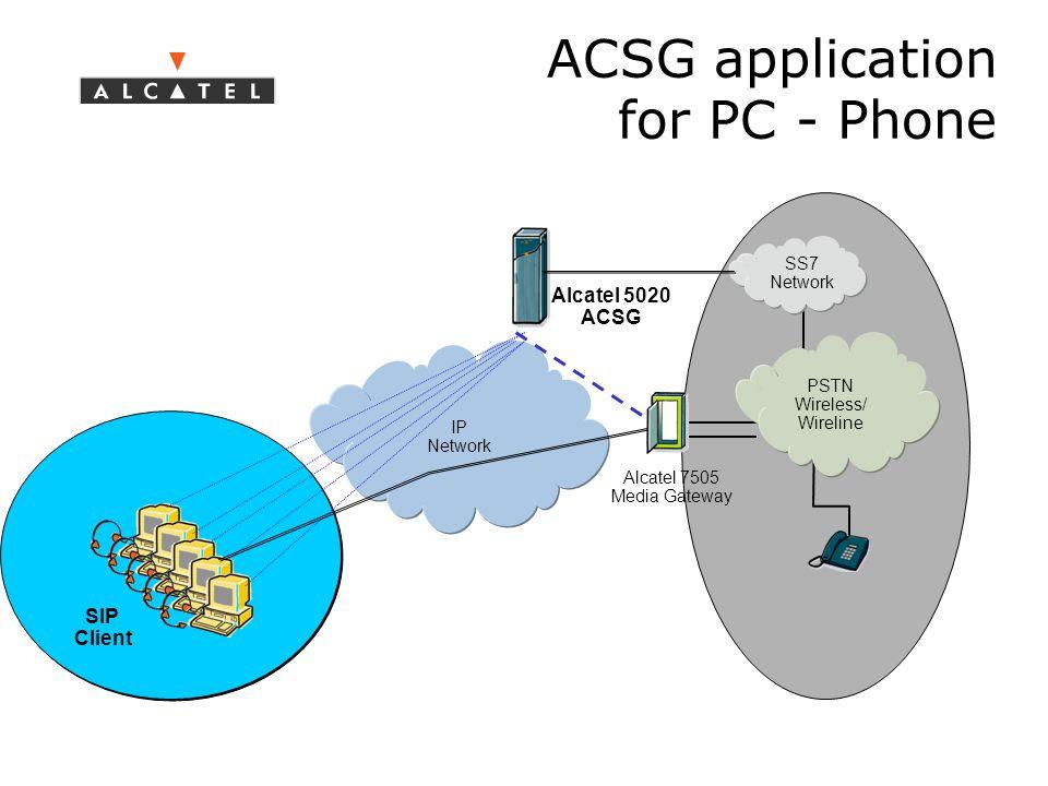 ACSG application for PC - Phone IP Network PSTN Wireless/ Wireline SS7 Network Alcatel 5020 ACSG Alcatel 7505 Media Gateway SIP Client