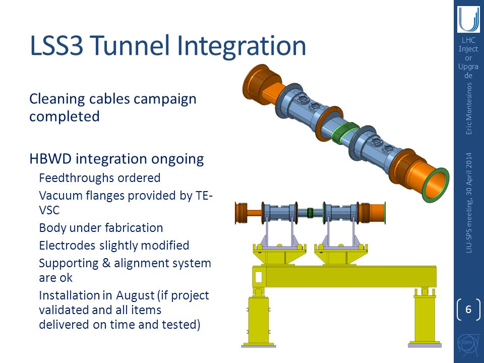 LHC Inject or Upgra de LSS3 Tunnel Integration Cleaning cables campaign completed HBWD integration ongoing Feedthroughs ordered Vacuum flanges provide
