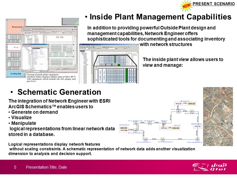 Presentation Title, Date5 Inside Plant Management Capabilities PRESENT SCENARIO The inside plant view allows users to view and manage: In addition to providing powerful Outside Plant design and management capabilities, Network Engineer offers sophisticated tools for documenting and associating inventory with network structures Schematic Generation The integration of Network Engineer with ESRI ArcGIS Schematics™ enables users to Generate on demand Visualize Manipulate logical representations from linear network data stored in a database.