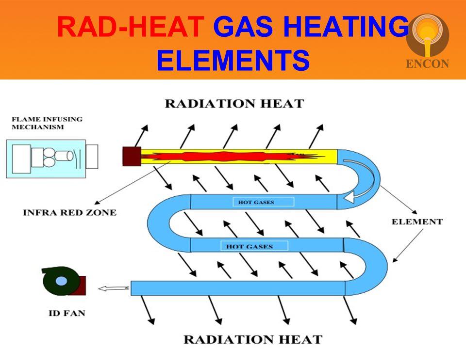 RAD-HEAT GAS HEATING ELEMENTS