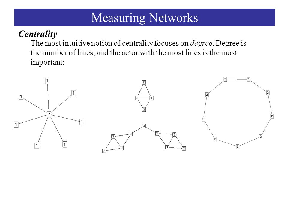 The most intuitive notion of centrality focuses on degree.