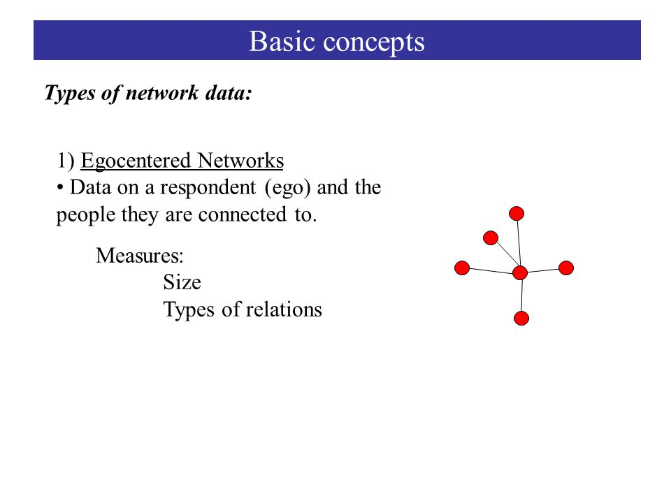 1) Egocentered Networks Data on a respondent (ego) and the people they are connected to.