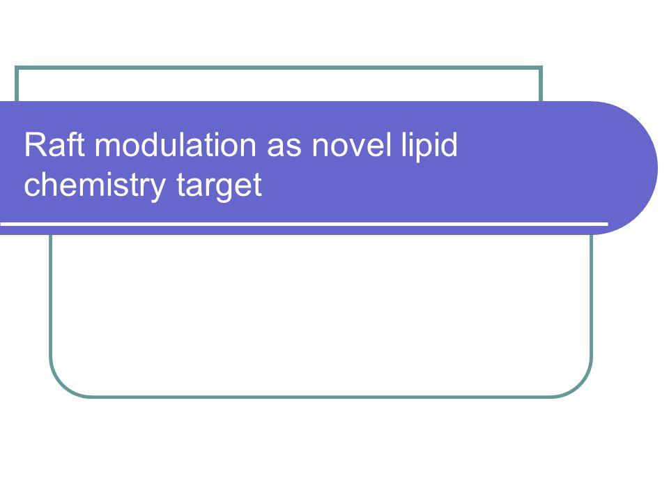 Raft modulation as novel lipid chemistry target