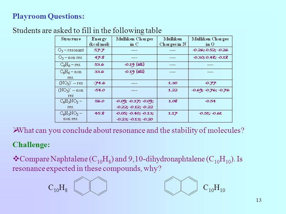 13 Playroom Questions: Students are asked to fill in the following table  What can you conclude about resonance and the stability of molecules.
