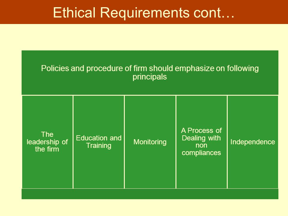 Ethical Requirements cont… Policies and procedure of firm should emphasize on following principals The leadership of the firm Education and Training M