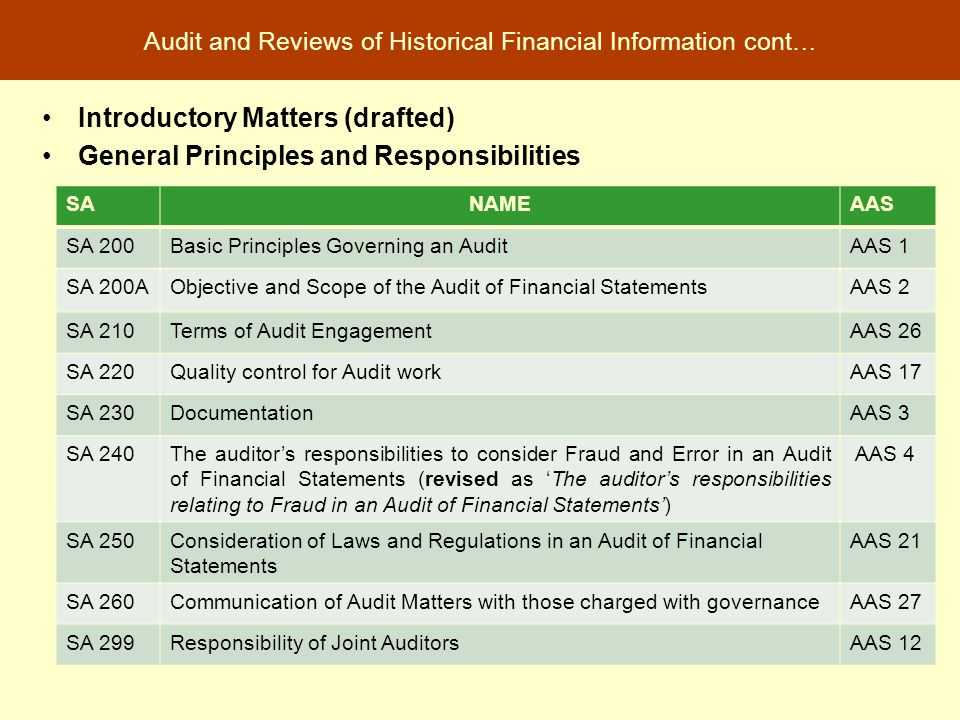 Audit and Reviews of Historical Financial Information cont… Introductory Matters (drafted) General Principles and Responsibilities SANAMEAAS SA 200Bas