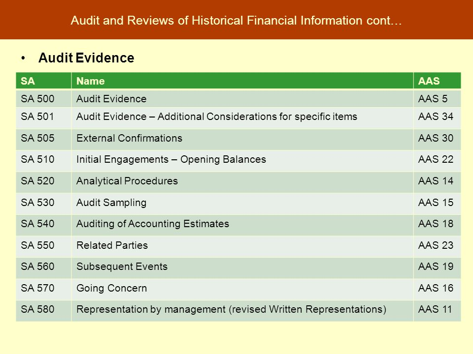 Audit and Reviews of Historical Financial Information cont… Audit Evidence SANameAAS SA 500Audit EvidenceAAS 5 SA 501Audit Evidence – Additional Consi