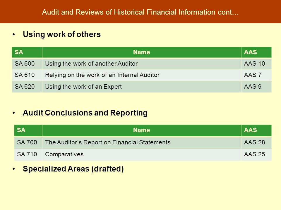 Audit and Reviews of Historical Financial Information cont… Using work of others Audit Conclusions and Reporting Specialized Areas (drafted) SANameAAS