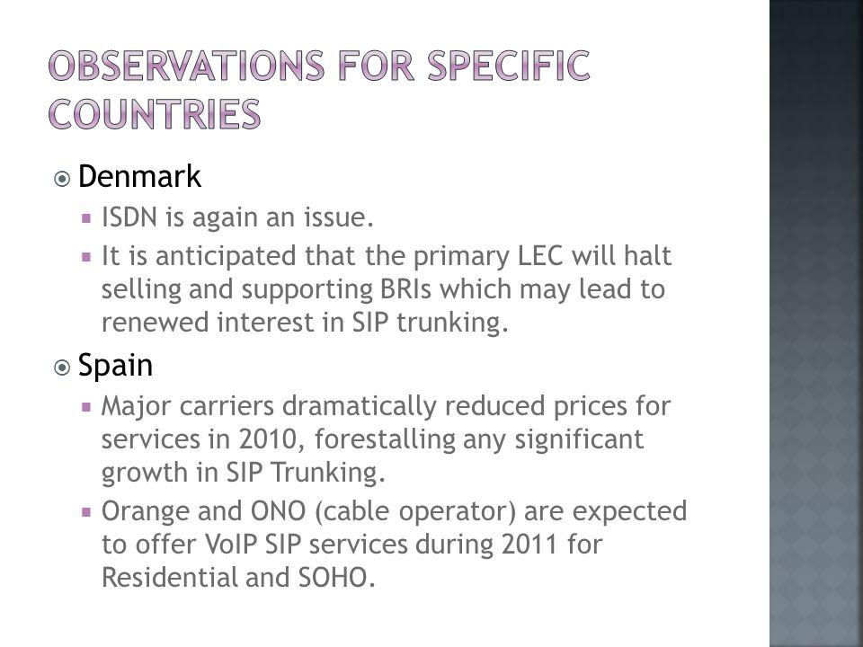  Denmark  ISDN is again an issue.