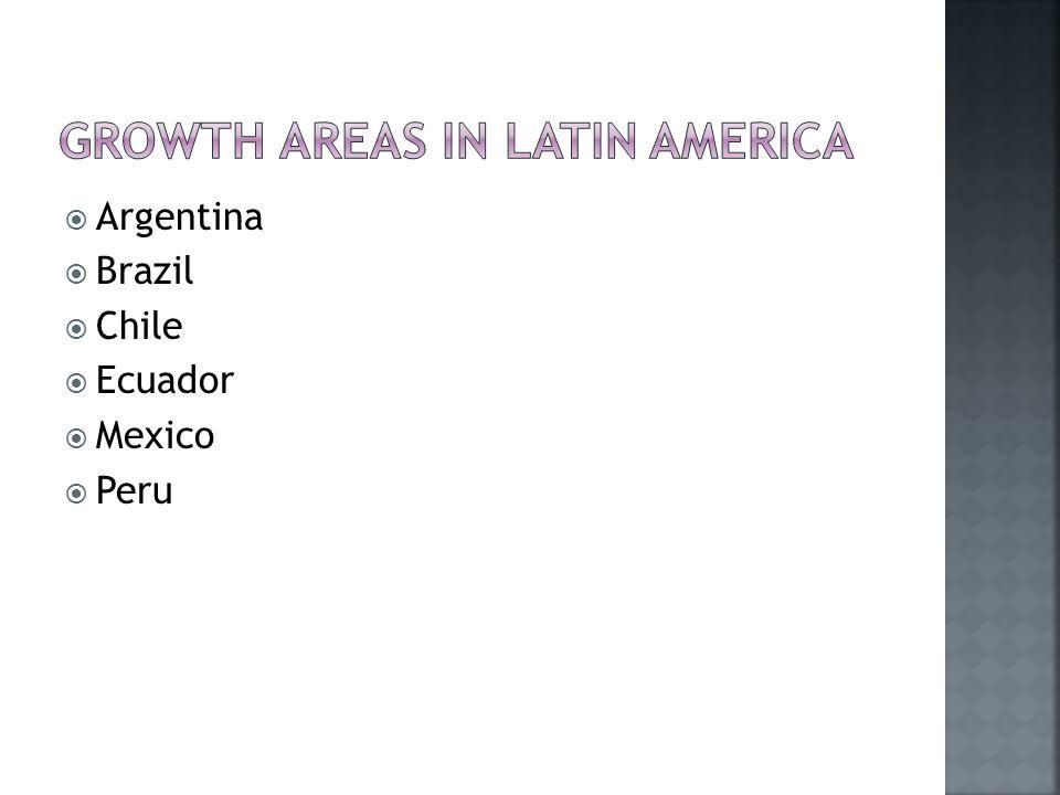  Argentina  Brazil  Chile  Ecuador  Mexico  Peru