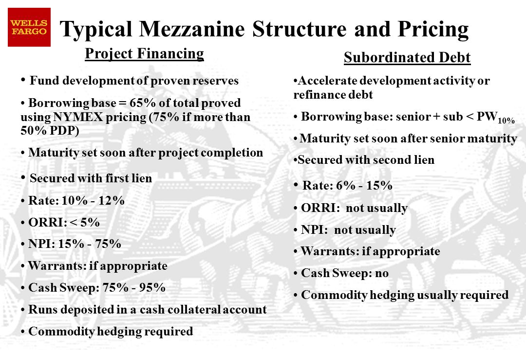 Typical Mezzanine Structure and Pricing Project Financing Fund development of proven reserves Borrowing base = 65% of total proved using NYMEX pricing (75% if more than 50% PDP) Maturity set soon after project completion Secured with first lien Rate: 10% - 12% ORRI: < 5% NPI: 15% - 75% Warrants: if appropriate Cash Sweep: 75% - 95% Runs deposited in a cash collateral account Commodity hedging required Subordinated Debt Accelerate development activity or refinance debt Borrowing base: senior + sub < PW 10% Maturity set soon after senior maturity Secured with second lien Rate: 6% - 15% ORRI: not usually NPI: not usually Warrants: if appropriate Cash Sweep: no Commodity hedging usually required