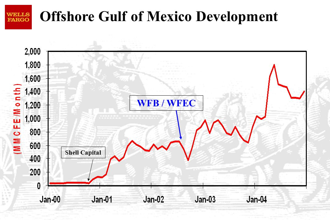 Offshore Gulf of Mexico Development Shell Capital WFB / WFEC