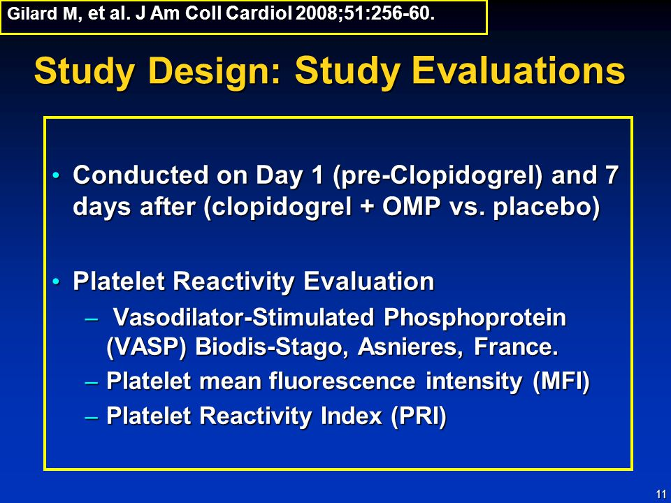 11 Study Design: Study Evaluations Conducted on Day 1 (pre-Clopidogrel) and 7 days after (clopidogrel + OMP vs.