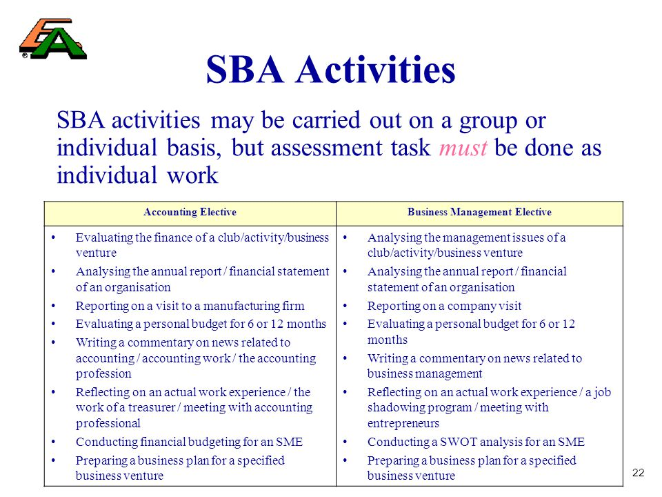 22 SBA Activities SBA activities may be carried out on a group or individual basis, but assessment task must be done as individual work Accounting ElectiveBusiness Management Elective Evaluating the finance of a club/activity/business venture Analysing the annual report / financial statement of an organisation Reporting on a visit to a manufacturing firm Evaluating a personal budget for 6 or 12 months Writing a commentary on news related to accounting / accounting work / the accounting profession Reflecting on an actual work experience / the work of a treasurer / meeting with accounting professional Conducting financial budgeting for an SME Preparing a business plan for a specified business venture Analysing the management issues of a club/activity/business venture Analysing the annual report / financial statement of an organisation Reporting on a company visit Evaluating a personal budget for 6 or 12 months Writing a commentary on news related to business management Reflecting on an actual work experience / a job shadowing program / meeting with entrepreneurs Conducting a SWOT analysis for an SME Preparing a business plan for a specified business venture