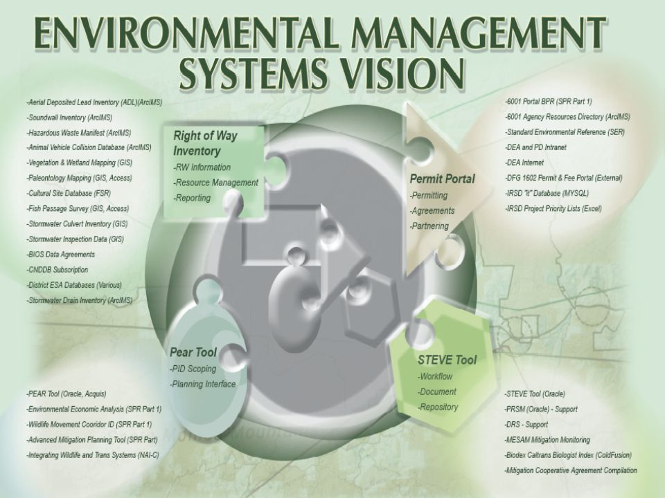 1 Environmental Management Systems (EMS) Overview and Status of EMS Projects Road Ecology Meeting February 26, 2009