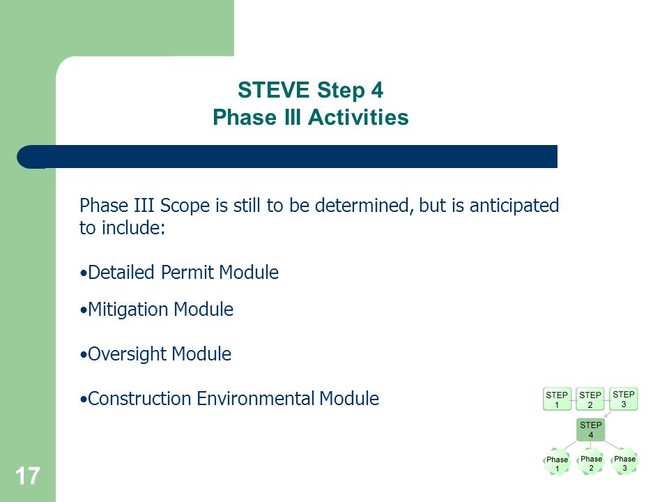 17 Phase III Scope is still to be determined, but is anticipated to include: Detailed Permit Module Mitigation Module Oversight Module Construction Environmental Module STEVE Step 4 Phase III Activities
