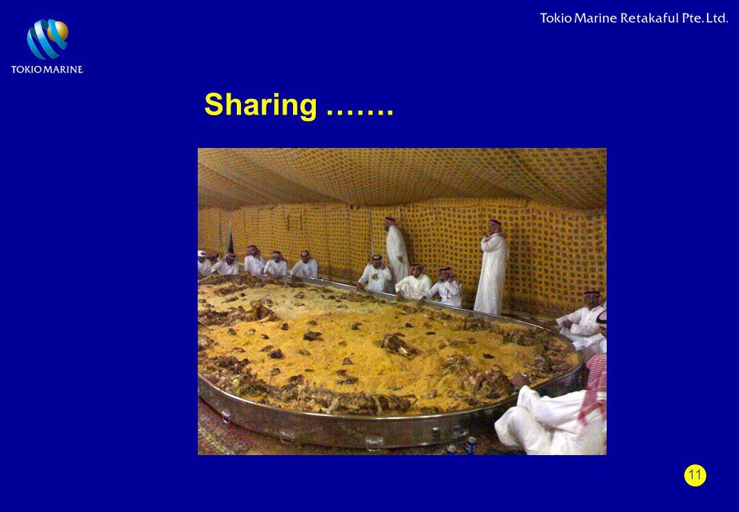 11 Sharing …….