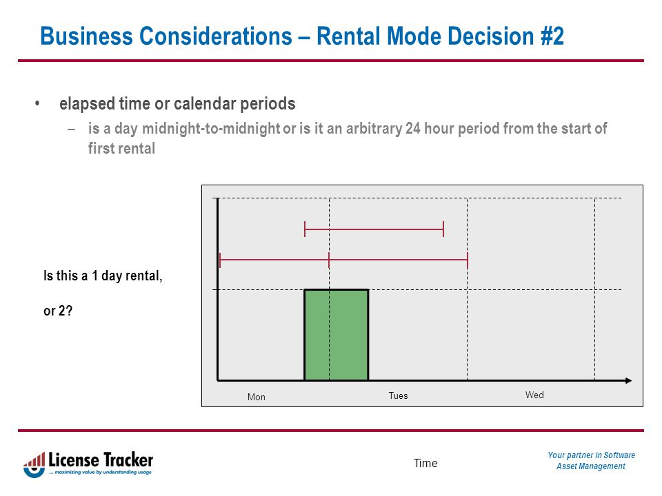 Your partner in Software Asset Management Business Considerations – Rental Mode Decision #2 elapsed time or calendar periods – is a day midnight-to-midnight or is it an arbitrary 24 hour period from the start of first rental Is this a 1 day rental, or 2.