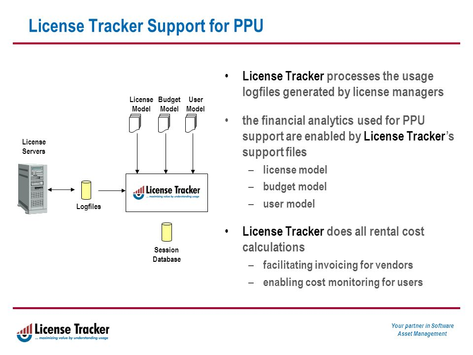 Your partner in Software Asset Management License Tracker Support for PPU License Tracker processes the usage logfiles generated by license managers the financial analytics used for PPU support are enabled by License Tracker's support files – license model – budget model – user model License Tracker does all rental cost calculations – facilitating invoicing for vendors – enabling cost monitoring for users License Servers Logfiles License Model Budget Model Session Database User Model