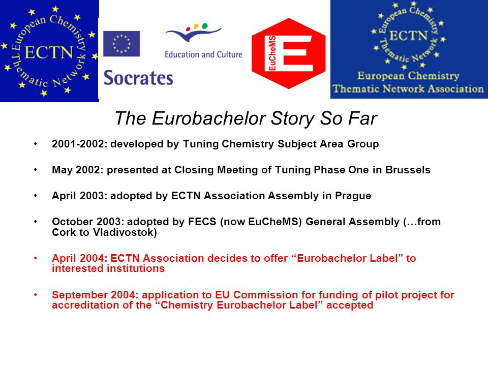 2001-2002: developed by Tuning Chemistry Subject Area Group May 2002: presented at Closing Meeting of Tuning Phase One in Brussels April 2003: adopted by ECTN Association Assembly in Prague October 2003: adopted by FECS (now EuCheMS) General Assembly (…from Cork to Vladivostok) April 2004: ECTN Association decides to offer Eurobachelor Label to interested institutions September 2004: application to EU Commission for funding of pilot project for accreditation of the Chemistry Eurobachelor Label accepted The Eurobachelor Story So Far