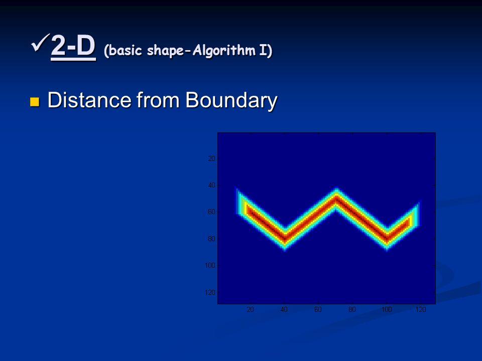2-D (basic shape-Algorithm I) 2-D (basic shape-Algorithm I) Distance from Boundary Distance from Boundary