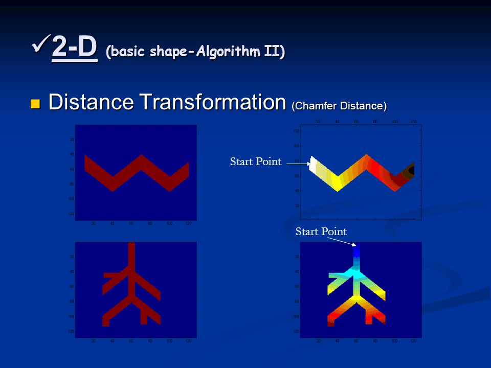 2 2-D (basic shape-Algorithm II) Distance Transformation (Chamfer Distance) Start Point